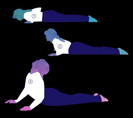 Posizione Yoga Bhujangasana (posizione della sfinge)