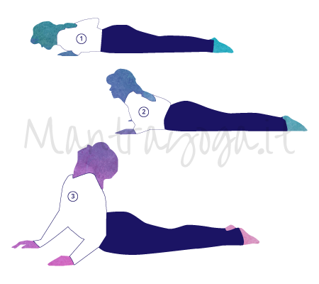 Posizione Yoga Bhujangasana