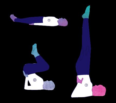 Posizione Yoga Sarvangasana