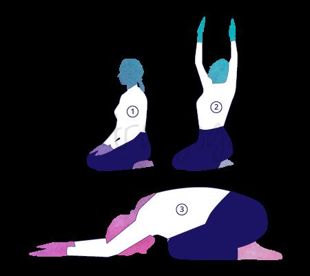 Posizione Yoga Shanshankasana