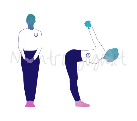 Posizione Yoga Dwikonasana