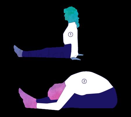 Asana Yoga Paschimottonasana