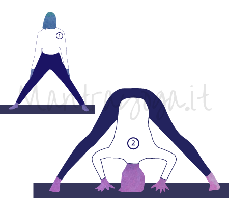 Prasarita Padottanasana (Piegamento in avanti con le gambe divaricate)