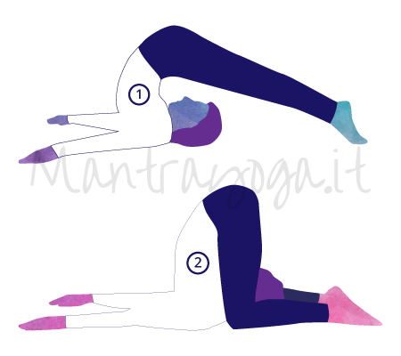 Posizione delle ginocchia alle orecchie (Karnapidasana)
