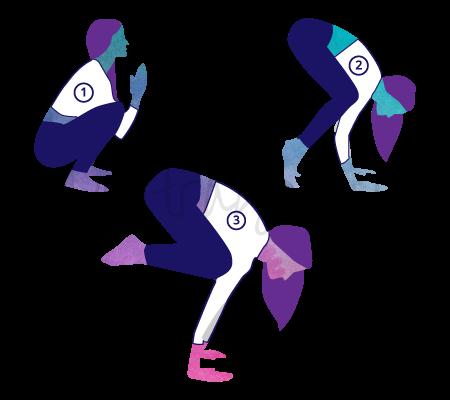 Kakasana (posizione del corvo)
